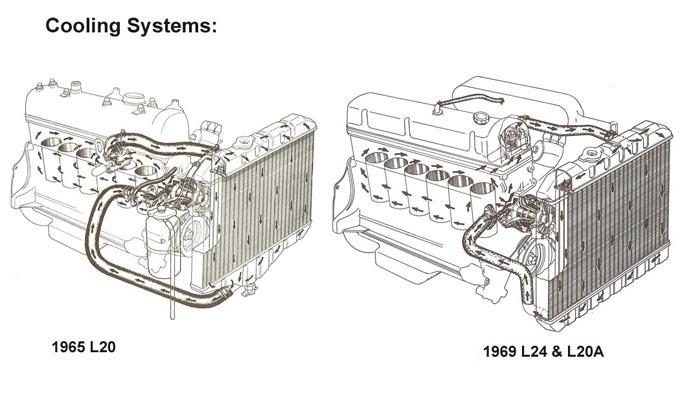 nissan datsun l series engines rh zhome com S20 Engine L24 Engine Weight