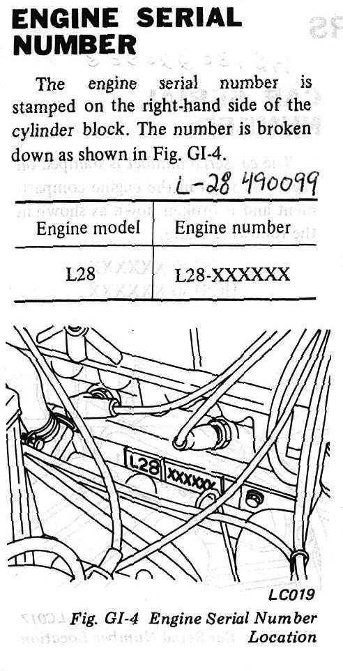 Engineserial on Vin Number Engine Code
