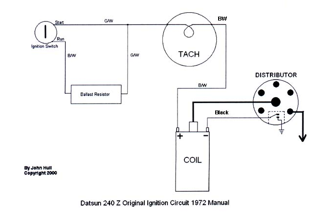 72OrigIng 240z wiring diagram 73 240z wiring diagram \u2022 wiring diagrams j Datsun Nissan 280Z at fashall.co