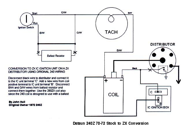 StockToZXIng 240z wiring diagram 73 240z wiring diagram \u2022 wiring diagrams j Datsun Nissan 280Z at fashall.co