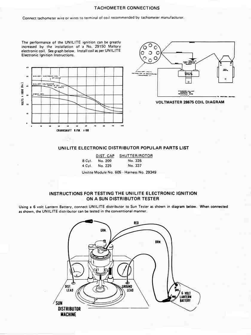 Mallory Unlite Wiring Not Lossing Diagram Jacobs Electronics Ignition System Unilite Distributor 34 Harness Instructions